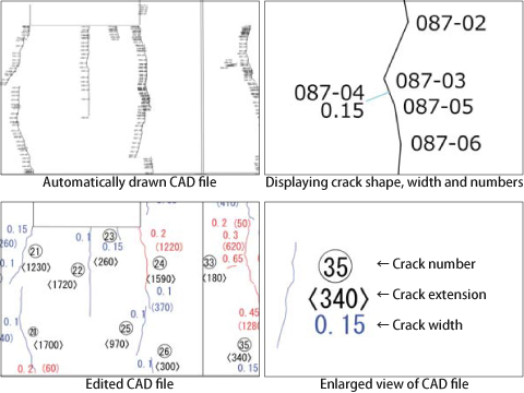 Automatic creation of CAD drawings using dedicated software